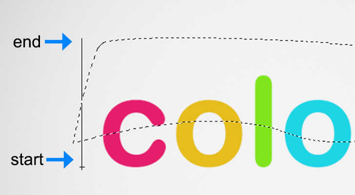 Colorful text step 5c